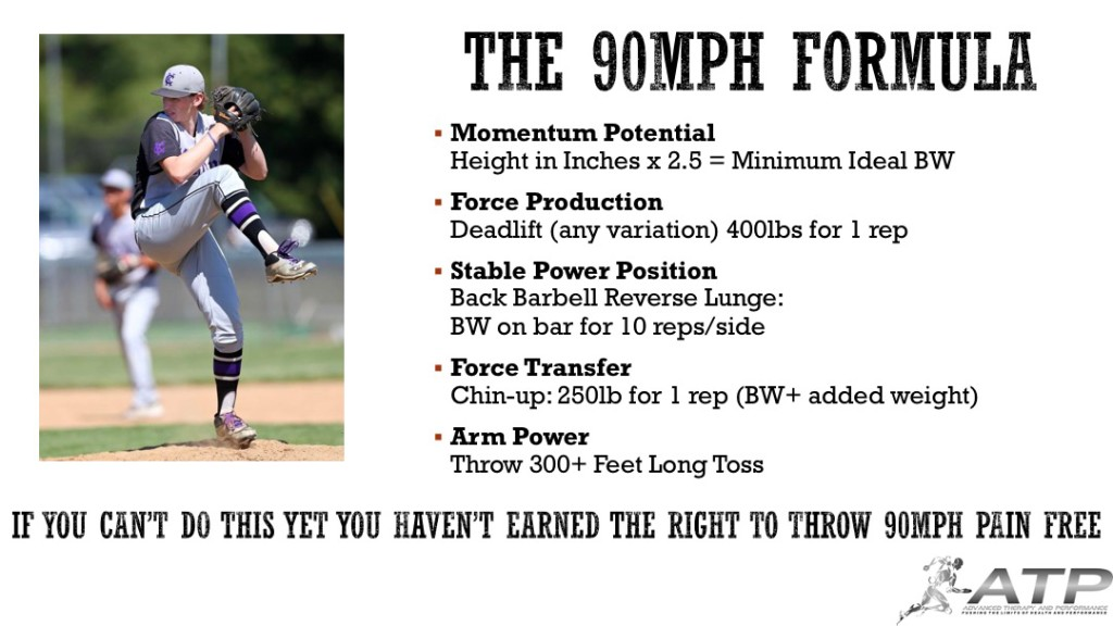 The 90MPH Formula by Dr. Josh Heenan